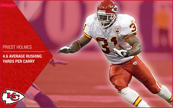 Kansas City Chiefs: 4.6 average rushing yards | Priest Holmes Journey | Official Priest Holmes Website