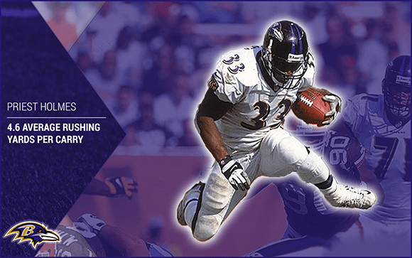Baltimore Ravens: 4.6 average rushing yards | Priest Holmes Journey | Official Priest Holmes Website