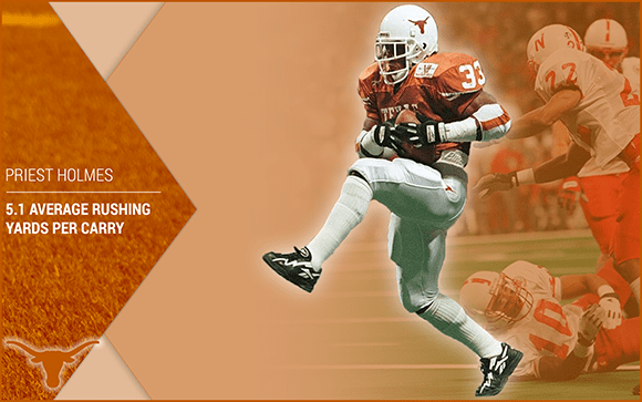 University of Texas at Austin: 5.1 average rushing yards | Priest Holmes Journey | Official Priest Holmes Website