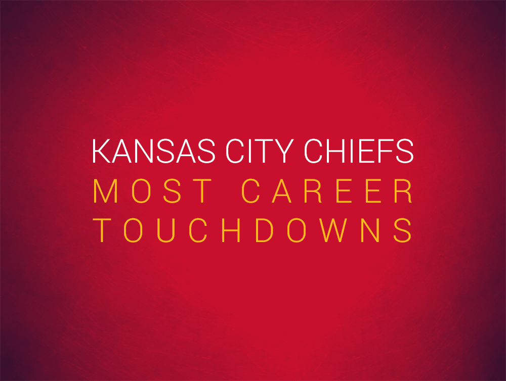 Priest Holmes Kansas City Chiefs Records: Most Career Touchdowns | Priest Holmes Records | The Numbers | Kansas City Chiefs Records