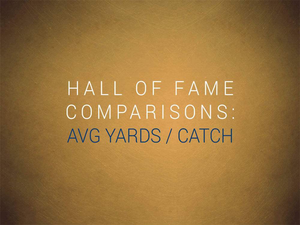 Priest Holmes Hall of Fame Comparison: Average Yards Per Catch | Priest Holmes Records | The Numbers | Hall of Comparisons